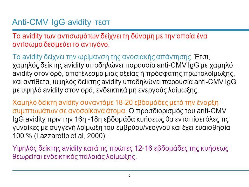 12 Anti-CMV IgG avidity τεστ Το avidity των αντισωμάτων δείχνει τη δύναμη με την οποία ένα αντίσωμα δεσμεύει το αντιγόνο. Το avidity δείχνει την ωρίμα