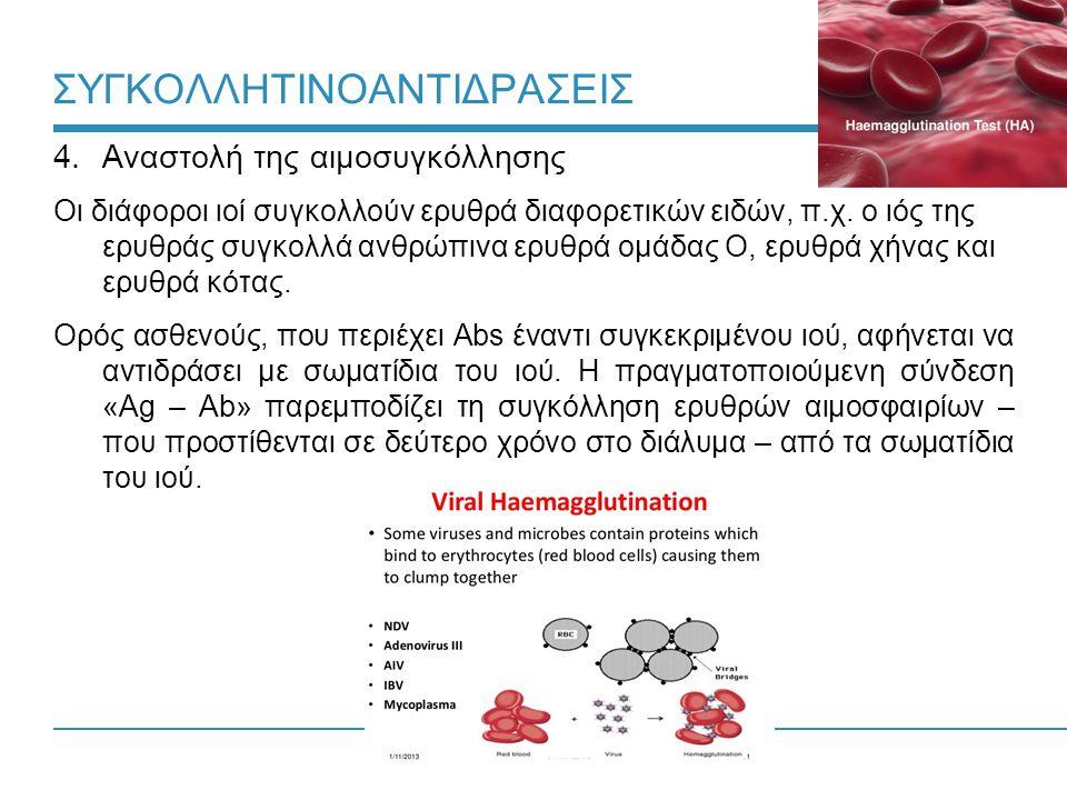 39 ΣΥΓΚΟΛΛΗΤΙΝΟΑΝΤΙΔΡΑΣΕΙΣ 4.Αναστολή της αιμοσυγκόλλησης Οι διάφοροι ιοί συγκολλούν ερυθρά διαφορετικών ειδών, π.χ. ο ιός της ερυθράς συγκολλά ανθρώπ