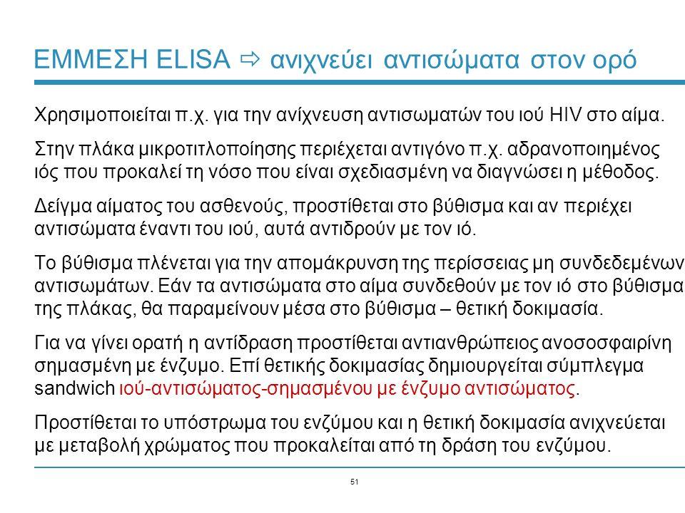 51 ΕΜΜΕΣΗ ELISA  ανιχνεύει αντισώματα στον ορό Χρησιμοποιείται π.χ. για την ανίχνευση αντισωματών του ιού ΗΙV στο αίμα. Στην πλάκα μικροτιτλοποίησης