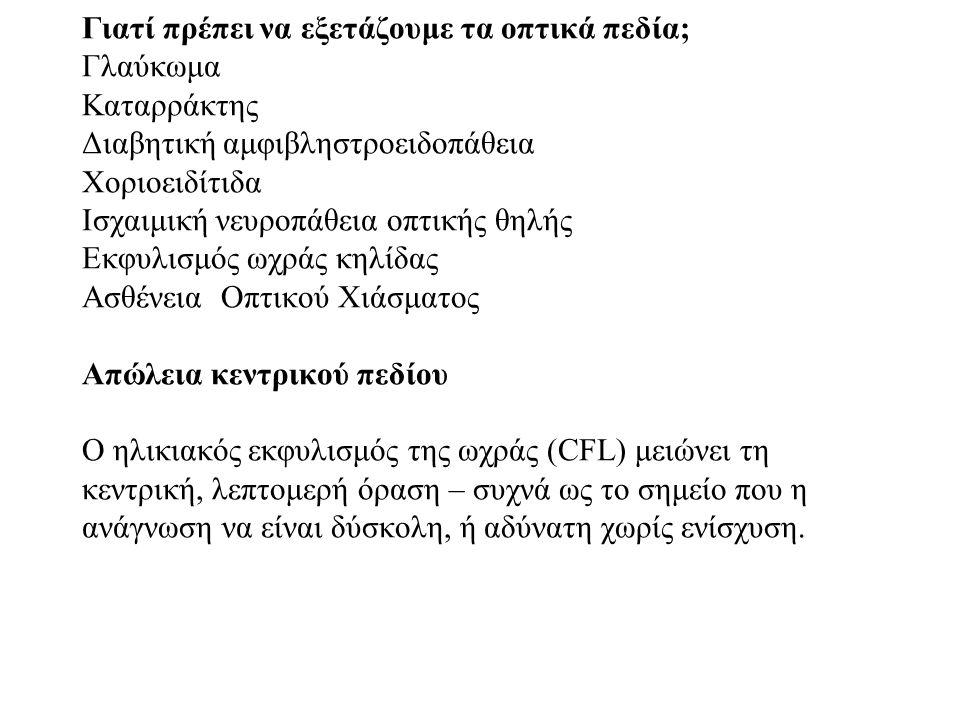 Γιατί πρέπει να εξετάζουμε τα οπτικά πεδία; Γλαύκωμα Καταρράκτης Διαβητική αμφιβληστροειδοπάθεια Χοριοειδίτιδα Ισχαιμική νευροπάθεια οπτικής θηλής Εκφυλισμός ωχράς κηλίδας Ασθένεια Οπτικού Χιάσματος Απώλεια κεντρικού πεδίου Ο ηλικιακός εκφυλισμός της ωχράς (CFL) μειώνει τη κεντρική, λεπτομερή όραση – συχνά ως το σημείο που η ανάγνωση να είναι δύσκολη, ή αδύνατη χωρίς ενίσχυση.