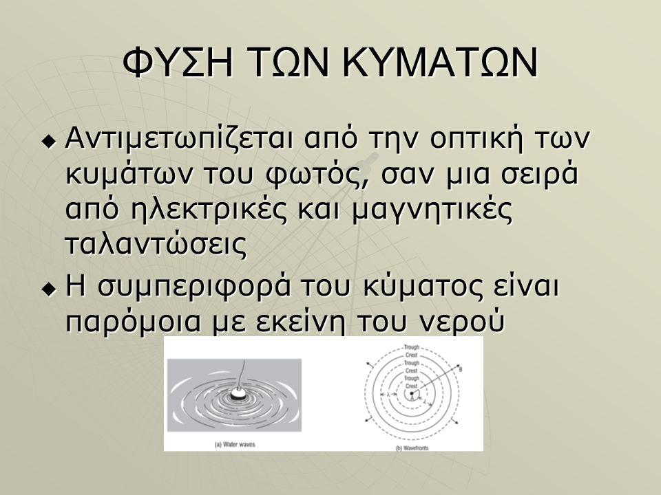 ΕΦΑΡΜΟΓΕΣ ΣΕ ΠΡΟΒΛΗΜΑΤΑ 3 Διπλή ανάκλαση κύματος (2) Για να μπορέσουμε να λύσουμε το πρόβλημα της διπλής ανάκλασης πρέπει να κινηθούμε σε τέσσερα στάδια: Για να μπορέσουμε να λύσουμε το πρόβλημα της διπλής ανάκλασης πρέπει να κινηθούμε σε τέσσερα στάδια: να αναζητήσουμε τα ζεύγη των πλακών που αποτελούν τη βάση της διπλής ανάκλασης,να αναζητήσουμε τα ζεύγη των πλακών που αποτελούν τη βάση της διπλής ανάκλασης, να καθορίσουμε υπο-περιοχές στα πάνελ τα οποία φωτίζονται από τη δέσμη των διπλά αντανακλώμενων ακτίνων,να καθορίσουμε υπο-περιοχές στα πάνελ τα οποία φωτίζονται από τη δέσμη των διπλά αντανακλώμενων ακτίνων, να κατασκευάσουμε εικονικά πάνελ για τον υπολογισμό του ολοκληρώματος φάσης, καινα κατασκευάσουμε εικονικά πάνελ για τον υπολογισμό του ολοκληρώματος φάσης, και να εξετάσουμε τις σταθερές του διηλεκτρικού υλικού με την εφαρμογή των συντελεστών ανάκλασης Fresnel και για τις δύο επιφάνειες του πίνακα.να εξετάσουμε τις σταθερές του διηλεκτρικού υλικού με την εφαρμογή των συντελεστών ανάκλασης Fresnel και για τις δύο επιφάνειες του πίνακα.