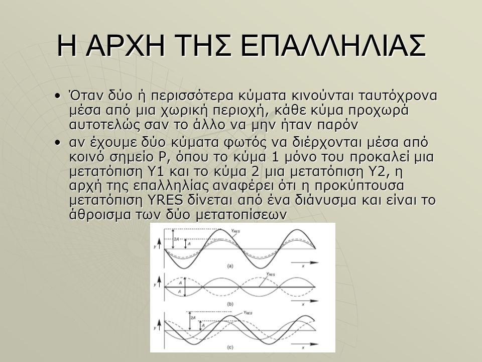 ΠΟΛΩΣΗ  Ορισμός: Αναφερόμαστε στην εγκάρσια κατεύθυνση της δόνησης του ηλεκτρικού πεδίου και του διανύσματος των ηλεκτρομαγνητικών κυμάτων Αναφερόμαστε στην εγκάρσια κατεύθυνση της δόνησης του ηλεκτρικού πεδίου και του διανύσματος των ηλεκτρομαγνητικών κυμάτων  Εάν το ηλεκτρικό πεδίο παραμένει σε μια δεδομένη κατεύθυνση στο εγκάρσιο επίπεδο xy, το φως λέγεται ότι είναι γραμμικά πολωμένο