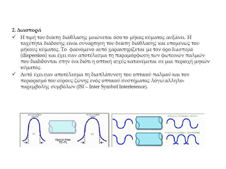 2. Διασπορά Η τιμή του δείκτη διάθλασης μειώνεται όσο το μήκος κύματος αυξάνει. Η ταχύτητα διάδοσης είναι συνάρτηση του δείκτη διάθλασης και επομένως