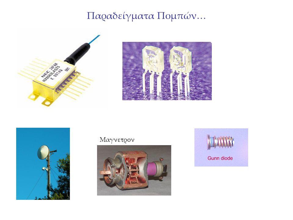 Παραδείγματα Πομπών… Μαγνετρον