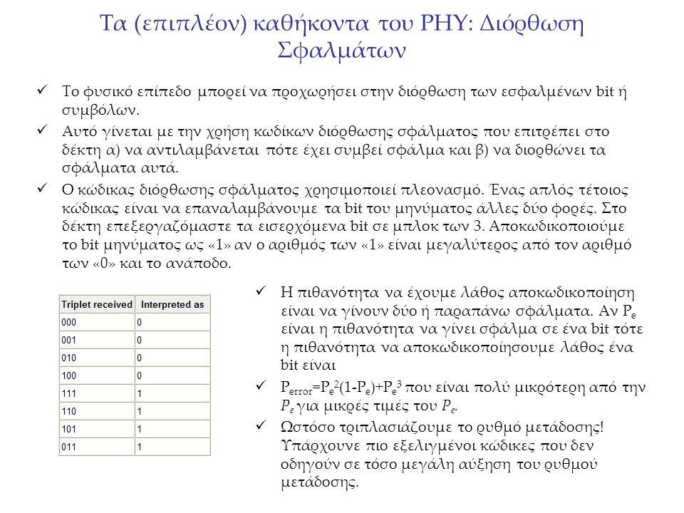 Τα (επιπλέον) καθήκοντα του PHY: Διόρθωση Σφαλμάτων Το φυσικό επίπεδο μπορεί να προχωρήσει στην διόρθωση των εσφαλμένων bit ή συμβόλων. Αυτό γίνεται μ