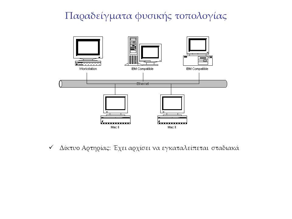 Παραδείγματα φυσικής τοπολογίας Δίκτυο Αρτηρίας: Έχει αρχίσει να εγκαταλείπεται σταδιακά
