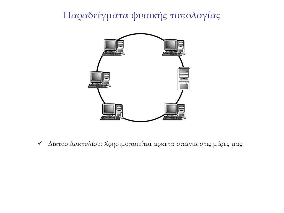 Δίκτυο Δακτυλίου: Χρησιμοποιείται αρκετά σπάνια στις μέρες μας Παραδείγματα φυσικής τοπολογίας