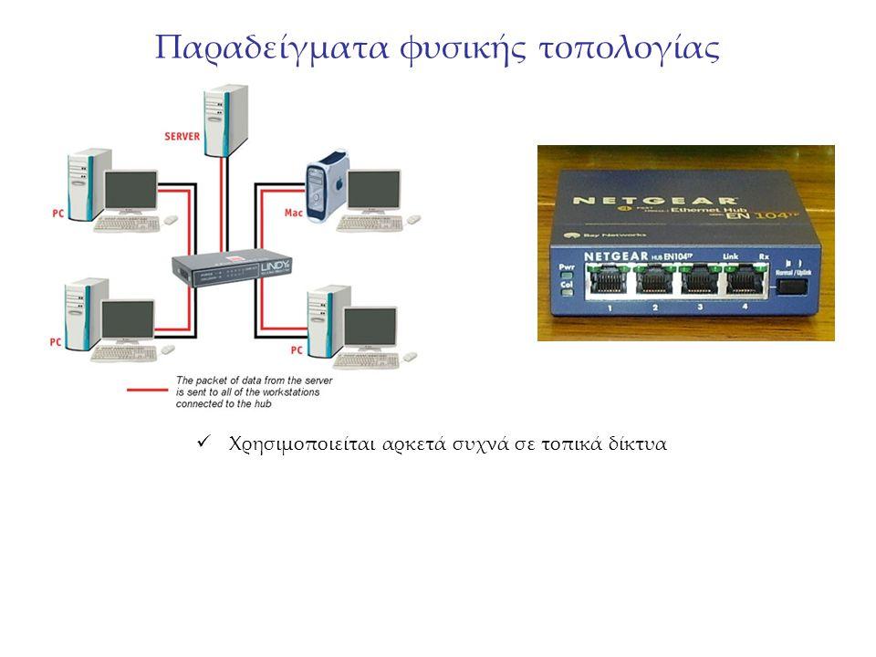 Χρησιμοποιείται αρκετά συχνά σε τοπικά δίκτυα Παραδείγματα φυσικής τοπολογίας