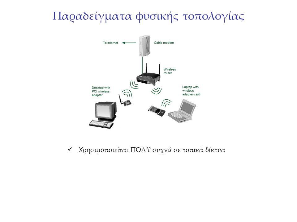 Χρησιμοποιείται ΠΟΛΥ συχνά σε τοπικά δίκτυα Παραδείγματα φυσικής τοπολογίας