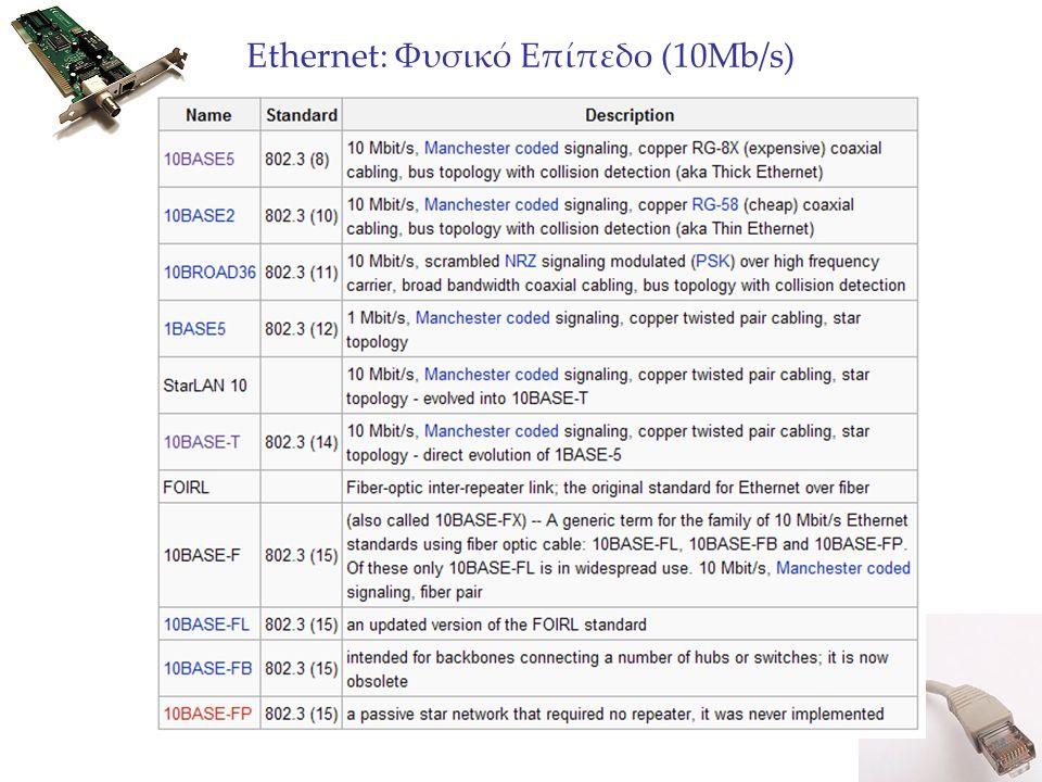 Ethernet: Φυσικό Επίπεδο (10Mb/s)