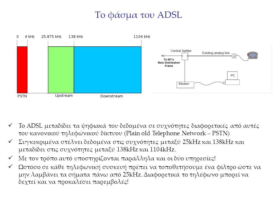 To φάσμα του ΑDSL To ΑDSL μεταδίδει τα ψηφιακά του δεδομένα σε συχνότητες διαφορετικές από αυτές του κανονικού τηλεφώνικού δίκτυου (Plain old Telephone Network – PSTN) Συγκεκριμένα στέλνει δεδομένα στις συχνότητες μεταξύ 25kHz και 138kΗz και μεταδίδει στις συχνότητες μεταξύ 138kHz και 1104kHz.