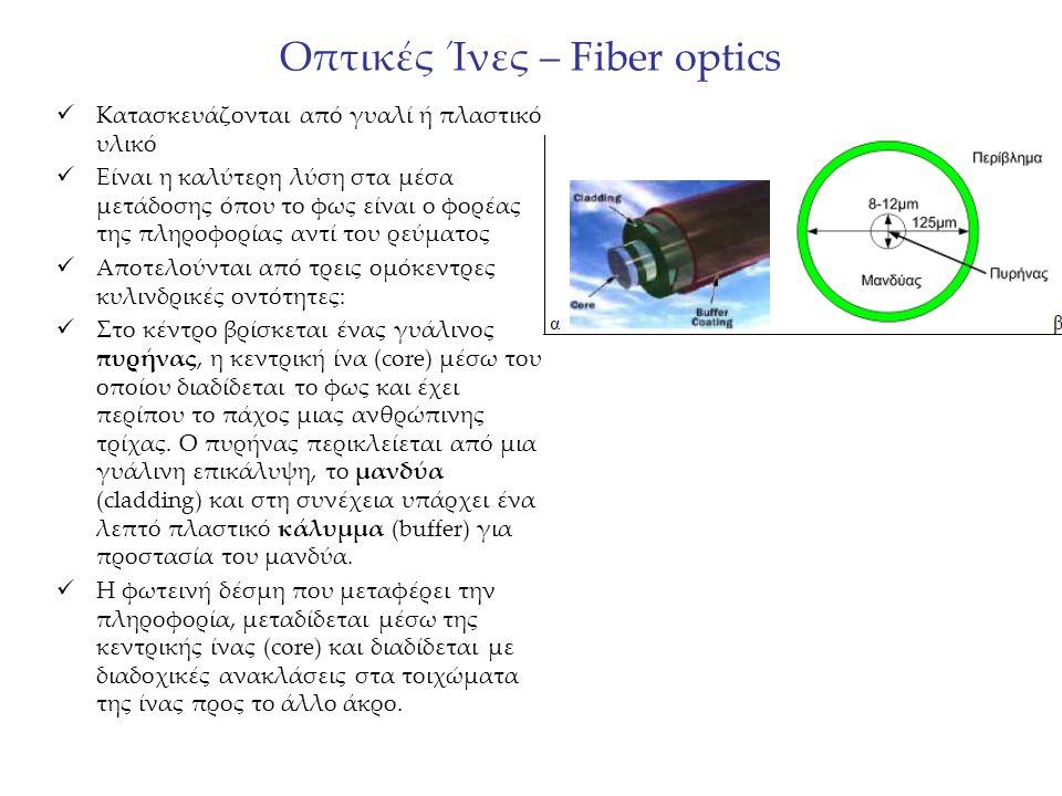 Οπτικές Ίνες – Fiber optics Κατασκευάζονται από γυαλί ή πλαστικό υλικό Είναι η καλύτερη λύση στα μέσα μετάδοσης όπου το φως είναι ο φορέας της πληροφορίας αντί του ρεύματος Αποτελούνται από τρεις ομόκεντρες κυλινδρικές οντότητες: Στο κέντρο βρίσκεται ένας γυάλινος πυρήνας, η κεντρική ίνα (core) μέσω του οποίου διαδίδεται το φως και έχει περίπου το πάχος μιας ανθρώπινης τρίχας.