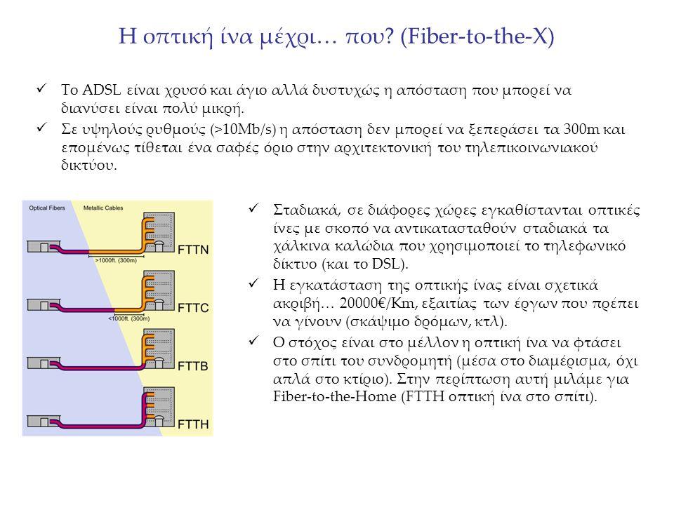H οπτική ίνα μέχρι… που? (Fiber-to-the-X) Το ADSL είναι χρυσό και άγιο αλλά δυστυχώς η απόσταση που μπορεί να διανύσει είναι πολύ μικρή. Σε υψηλούς ρυ