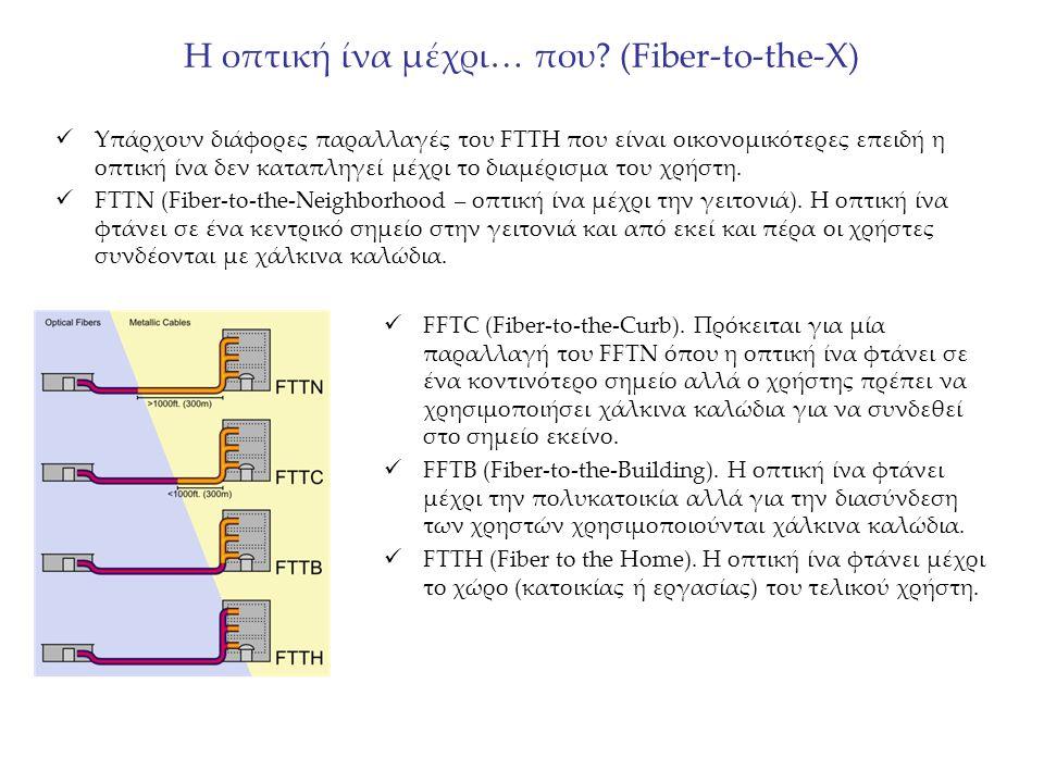 H οπτική ίνα μέχρι… που? (Fiber-to-the-X) Yπάρχουν διάφορες παραλλαγές του FTTH που είναι οικονομικότερες επειδή η οπτική ίνα δεν καταπληγεί μέχρι το