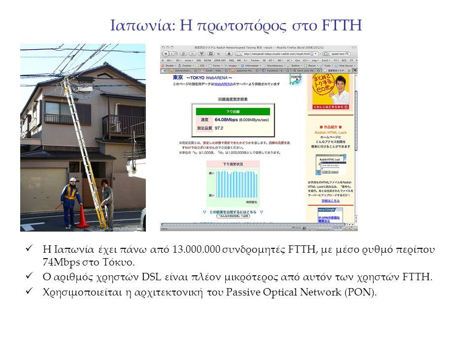 Ιαπωνία: Η πρωτοπόρος στο FTTH H Ιαπωνία έχει πάνω από 13.000.000 συνδρομητές FTTH, με μέσο ρυθμό περίπου 74Mbps στο Τόκυο. Ο αριθμός χρηστών DSL είνα