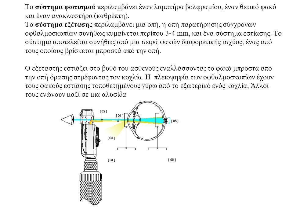Το σύστημα φωτισμού περιλαμβάνει έναν λαμπτήρα βολφραμίου, έναν θετικό φακό και έναν ανακλαστήρα (καθρέπτη).