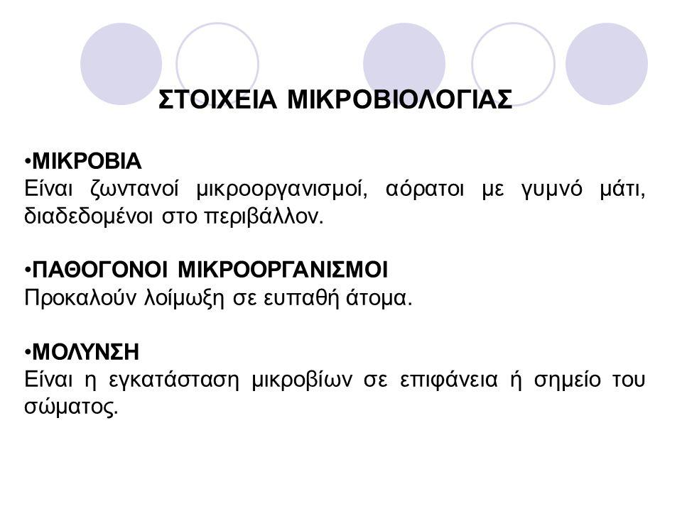 ΛΟΙΜΩΞΗ Είναι η εγκατάσταση, η ανάπτυξη και ο πολλαπλασιασμός των μικροβίων.