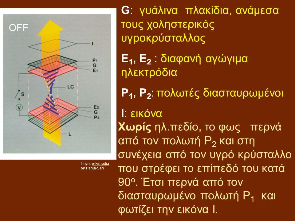 G: γυάλινα πλακίδια, ανάμεσα τους χοληστερικός υγροκρύσταλλος E 1, Ε 2 : διαφανή αγώγιμα ηλεκτρόδια P 1, P 2 : πολωτές διασταυρωμένοι I: εικόνα OFF Χωρίς ηλ.πεδίο, το φως περνά από τον πολωτή P 2 και στη συνέχεια από τον υγρό κρύσταλλο που στρέφει το επίπεδό του κατά 90 ο.