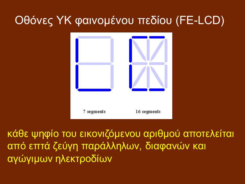 Οθόνες ΥΚ φαινομένου πεδίου (FE-LCD) κάθε ψηφίο του εικονιζόμενου αριθμού αποτελείται από επτά ζεύγη παράλληλων, διαφανών και αγώγιμων ηλεκτροδίων
