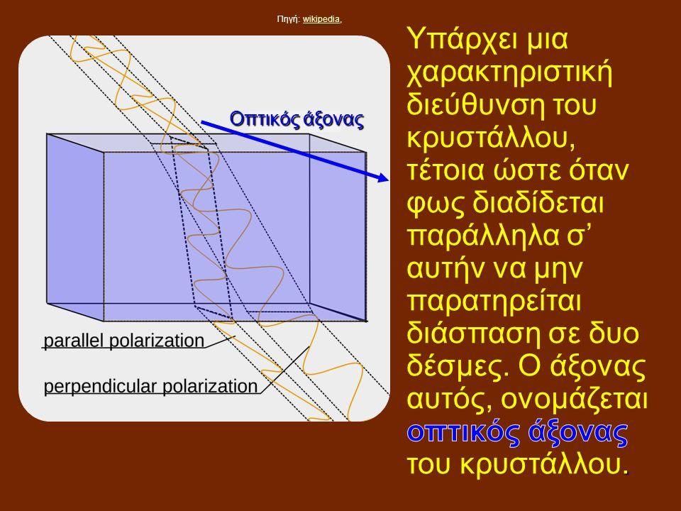 Πηγή: wikipedia,wikipedia Οπτικός άξονας