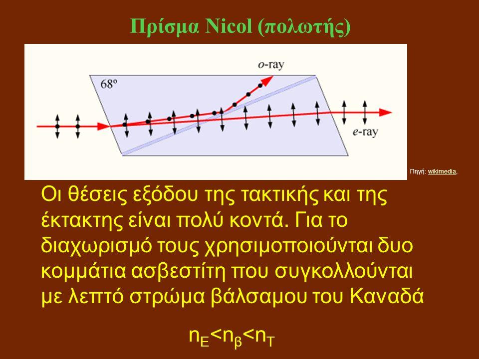 Πρίσμα Nicol (πολωτής) Οι θέσεις εξόδου της τακτικής και της έκτακτης είναι πολύ κοντά.