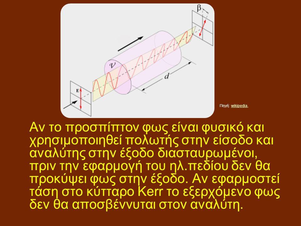 Αν το προσπίπτον φως είναι φυσικό και χρησιμοποιηθεί πολωτής στην είσοδο και αναλύτης στην έξοδο διασταυρωμένοι, πριν την εφαρμογή του ηλ.πεδίου δεν θα προκύψει φως στην έξοδο.