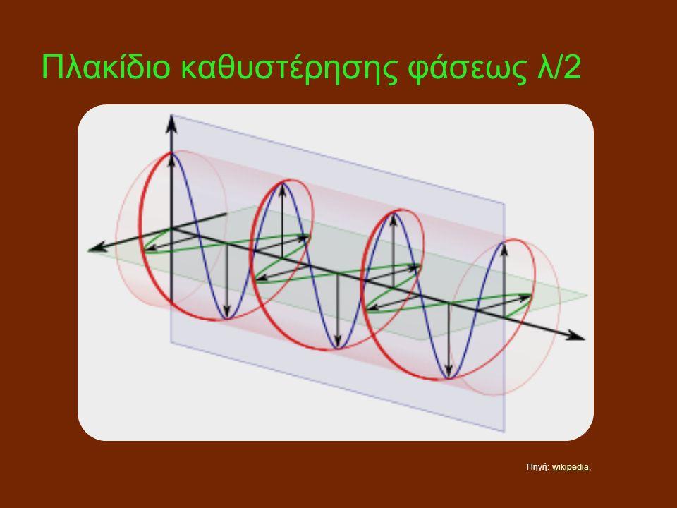 Πλακίδιο καθυστέρησης φάσεως λ/2 Πηγή: wikipedia,wikipedia