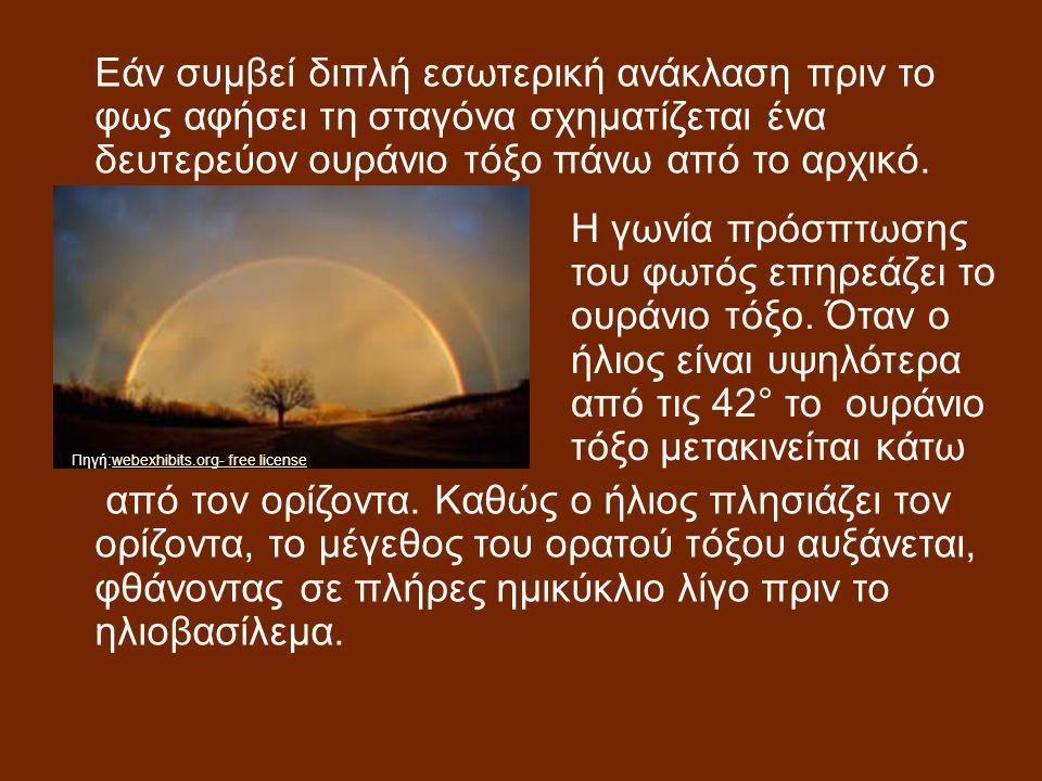Εάν συμβεί διπλή εσωτερική ανάκλαση πριν το φως αφήσει τη σταγόνα σχηματίζεται ένα δευτερεύον ουράνιο τόξο πάνω από το αρχικό.