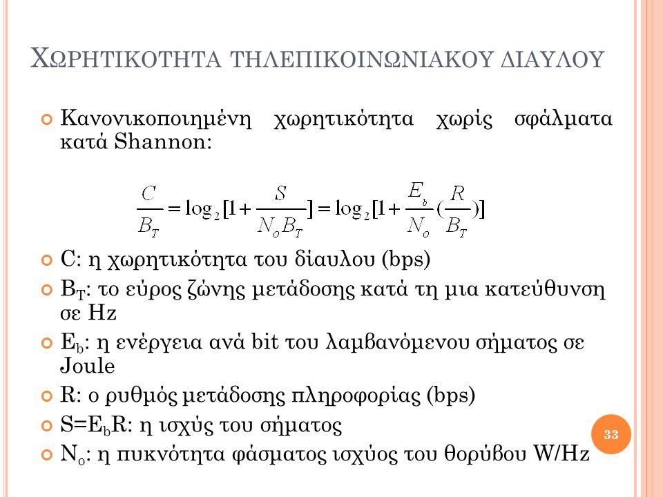 Χ ΩΡΗΤΙΚΟΤΗΤΑ ΤΗΛΕΠΙΚΟΙΝΩΝΙΑΚΟΥ ΔΙΑΥΛΟΥ Κανονικοποιημένη χωρητικότητα χωρίς σφάλματα κατά Shannon: C: η χωρητικότητα του δίαυλου (bps) B T : το εύρος