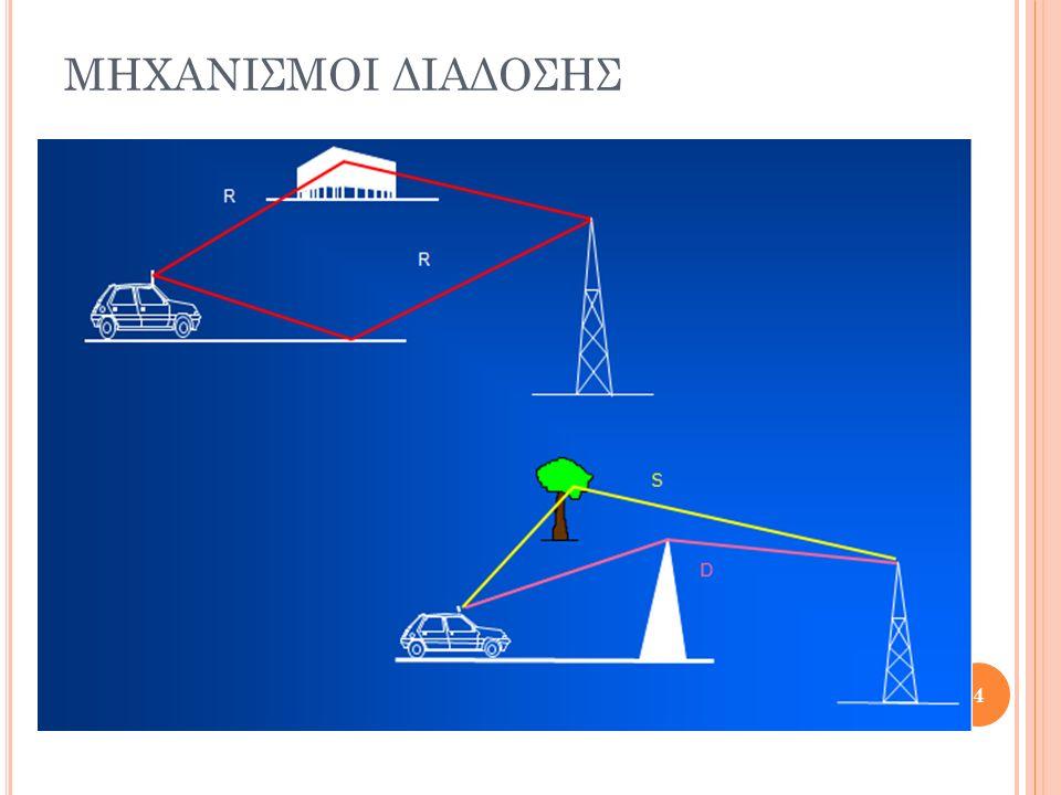 Α ΠΩΛΕΙΕΣ ΔΙΑΔΟΣΗΣ ΣΕ ΜΗ ΟΠΤΙΚΗ ΕΠΑΦΗ Βάσει εμπειρικών μοντέλων: d = Απόσταση μεταξύ κεραιών εκπομπής και λήψης d 0 = Απόσταση αναφοράς (1 km ή 1-3 m) L f = Απώλειες διαδρομής σε απόσταση d 0 και διάδοση LOS, Lf=(λ/4πd) 2 L = Απώλειες διαδρομής για διάδοση LOS και NLOS Απόλυτη μέση τιμή απωλειών διαδρομής 15