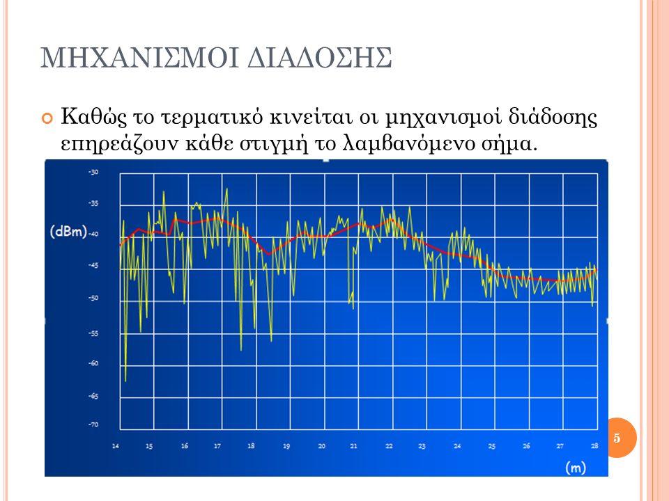 Η διάδοση των ηλεκτρομαγνητικών κυμάτων σε περιβάλλοντα κινητών επικοινωνιών χαρακτηρίζεται από τρία επιμέρους φαινόμενα: απώλειες διαδρομής (path loss) σκίαση (shadowing) διαλείψεις πολλαπλών διαδρομών (multipath fading) Διαλείψεις περιβάλλουσας Εξάπλωση Doppler Εξάπλωση χρονοκαθυστέρησης 6