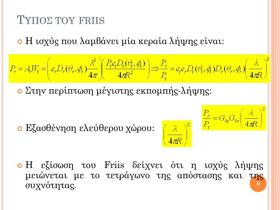 Τ ΥΠΟΣ ΤΟΥ FRIIS Η ισχύς που λαμβάνει μία κεραία λήψης είναι: Στην περίπτωση μέγιστης εκπομπής-λήψης: Εξασθένηση ελεύθερου χώρου: Η εξίσωση του Friis