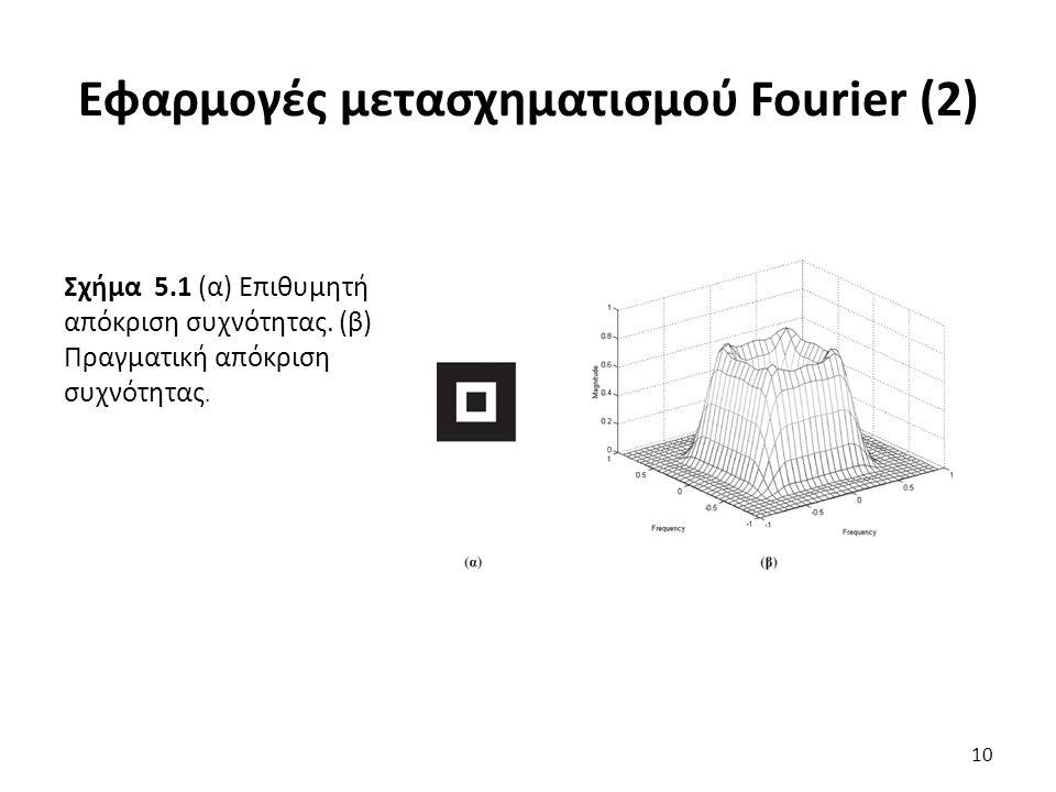 Σχήμα 5.1 (α) Επιθυμητή απόκριση συχνότητας. (β) Πραγματική απόκριση συχνότητας.