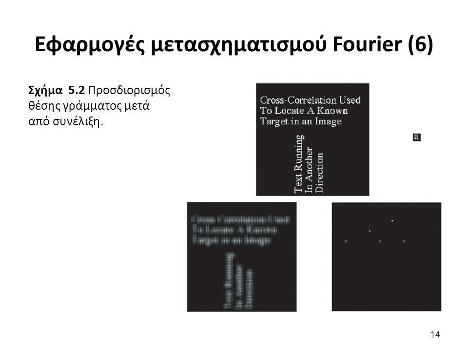 Σχήμα 5.2 Προσδιορισμός θέσης γράμματος μετά από συνέλιξη. Εφαρμογές μετασχηματισμού Fourier (6) 14