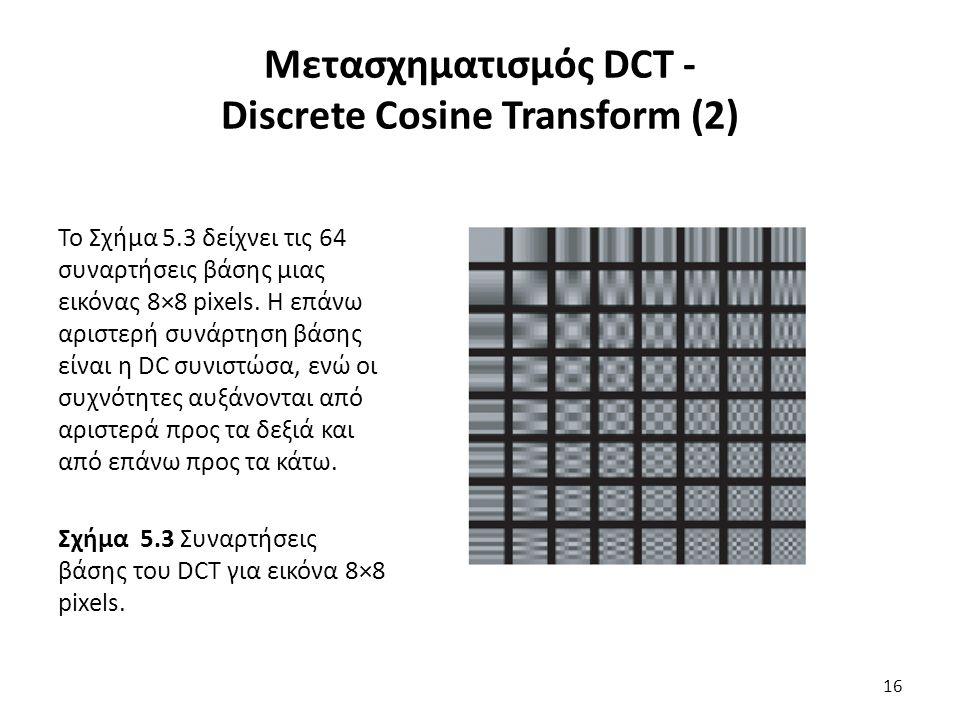 Το Σχήμα 5.3 δείχνει τις 64 συναρτήσεις βάσης μιας εικόνας 8×8 pixels.