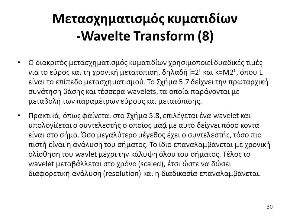 Μετασχηματισμός κυματιδίων -Wavelte Transform (8) Ο διακριτός μετασχηματισμός κυματιδίων χρησιμοποιεί δυαδικές τιμές για το εύρος και τη χρονική μετατόπιση, δηλαδή j=2 L και k=M2 L, όπου L είναι το επίπεδο μετασχηματισμού.