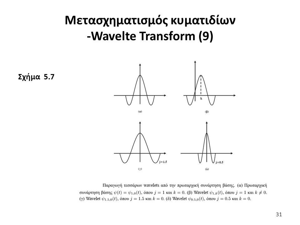 Σχήμα 5.7 Μετασχηματισμός κυματιδίων -Wavelte Transform (9) 31