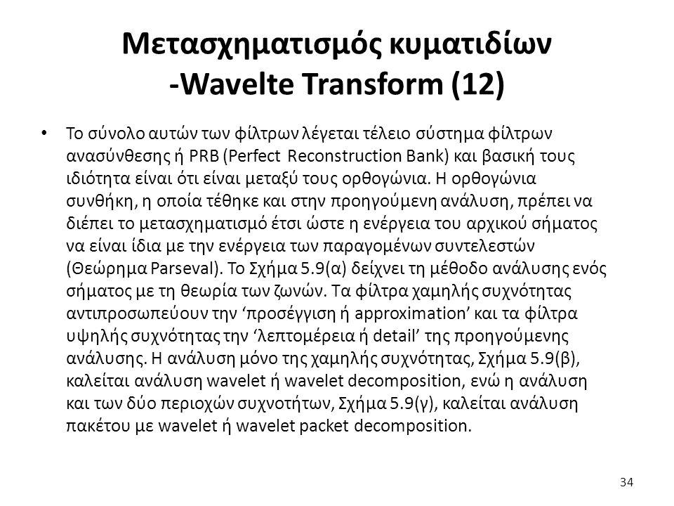 Μετασχηματισμός κυματιδίων -Wavelte Transform (12) Το σύνολο αυτών των φίλτρων λέγεται τέλειο σύστημα φίλτρων ανασύνθεσης ή PRB (Perfect Reconstruction Bank) και βασική τους ιδιότητα είναι ότι είναι μεταξύ τους ορθογώνια.