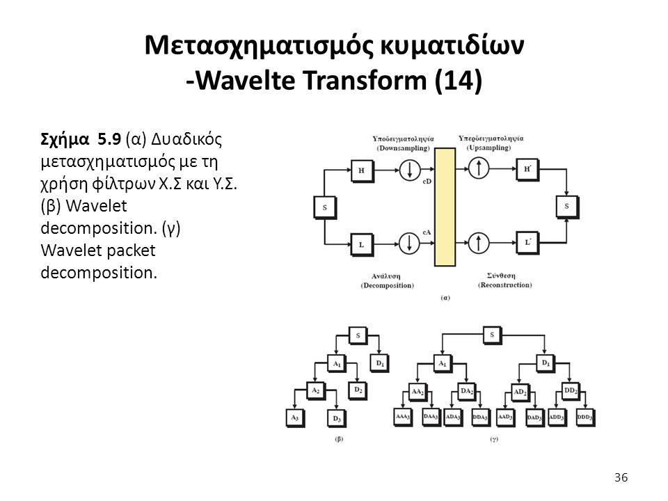 Σχήμα 5.9 (α) Δυαδικός μετασχηματισμός με τη χρήση φίλτρων Χ.Σ και Υ.Σ.