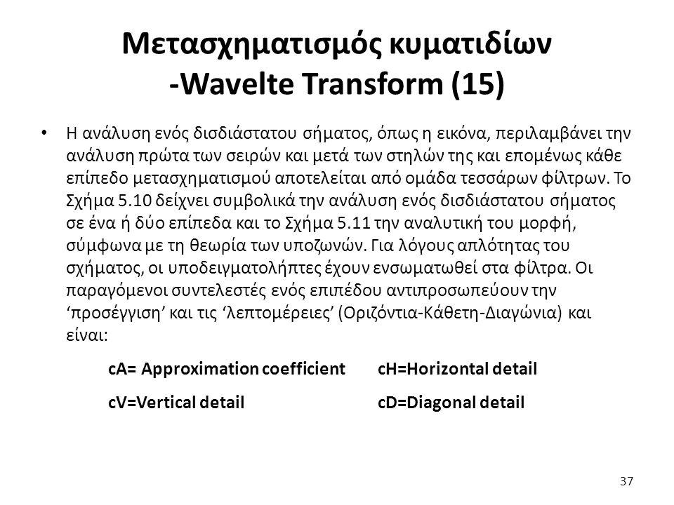 Μετασχηματισμός κυματιδίων -Wavelte Transform (15) Η ανάλυση ενός δισδιάστατου σήματος, όπως η εικόνα, περιλαμβάνει την ανάλυση πρώτα των σειρών και μετά των στηλών της και επομένως κάθε επίπεδο μετασχηματισμού αποτελείται από ομάδα τεσσάρων φίλτρων.