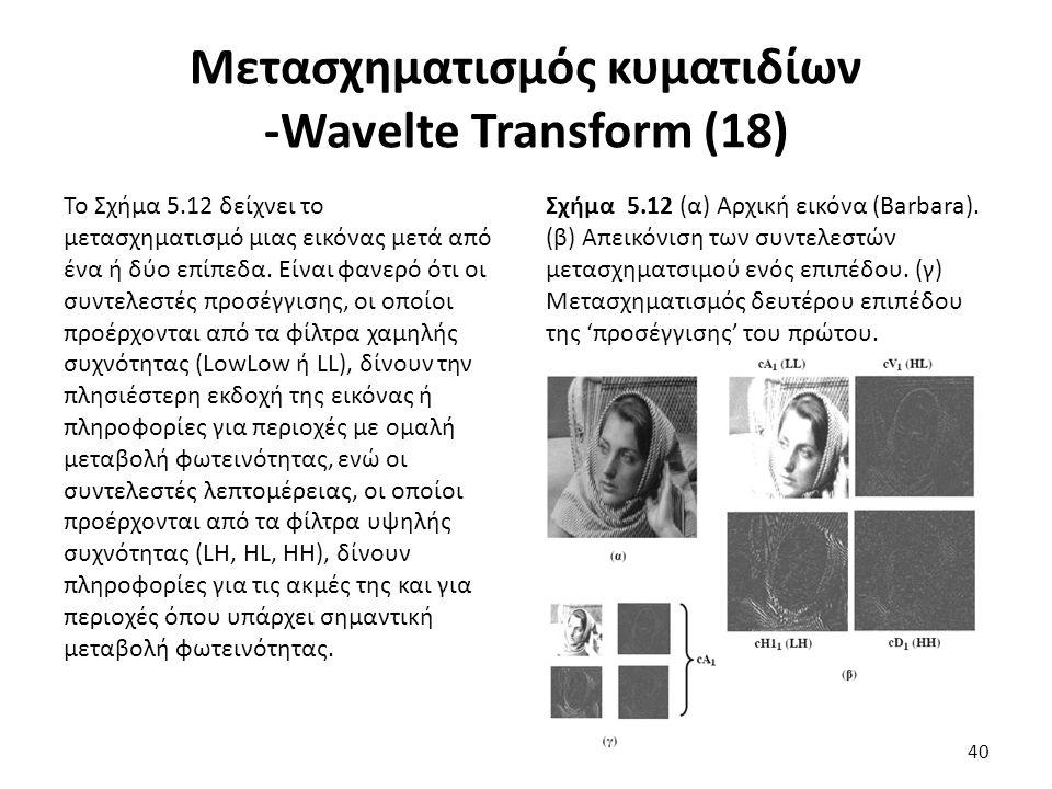 Μετασχηματισμός κυματιδίων -Wavelte Transform (18) Σχήμα 5.12 (α) Αρχική εικόνα (Barbara).