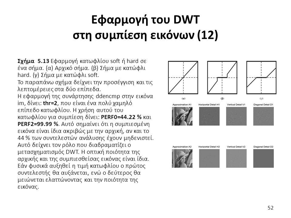 Σχήμα 5.13 Εφαρμογή κατωφλίου soft ή hard σε ένα σήμα.