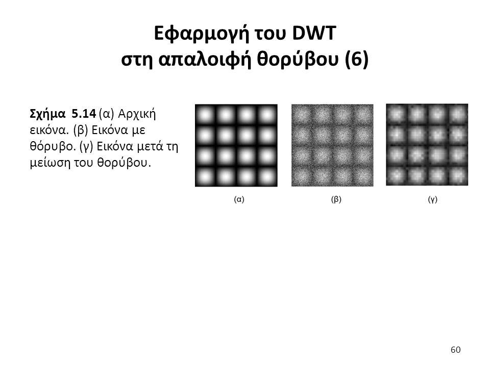 Σχήμα 5.14 (α) Αρχική εικόνα. (β) Εικόνα με θόρυβο.