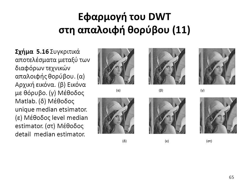 Σχήμα 5.16 Συγκριτικά αποτελέσματα μεταξύ των διαφόρων τεχνικών απαλοιφής θορύβου.