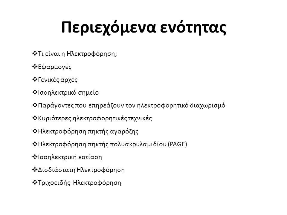 Σημείωμα Αναφοράς Copyright Πανεπιστήμιο Πατρών, Κοντογιάννης Χρίστος «Ηλεκτροφόρηση».