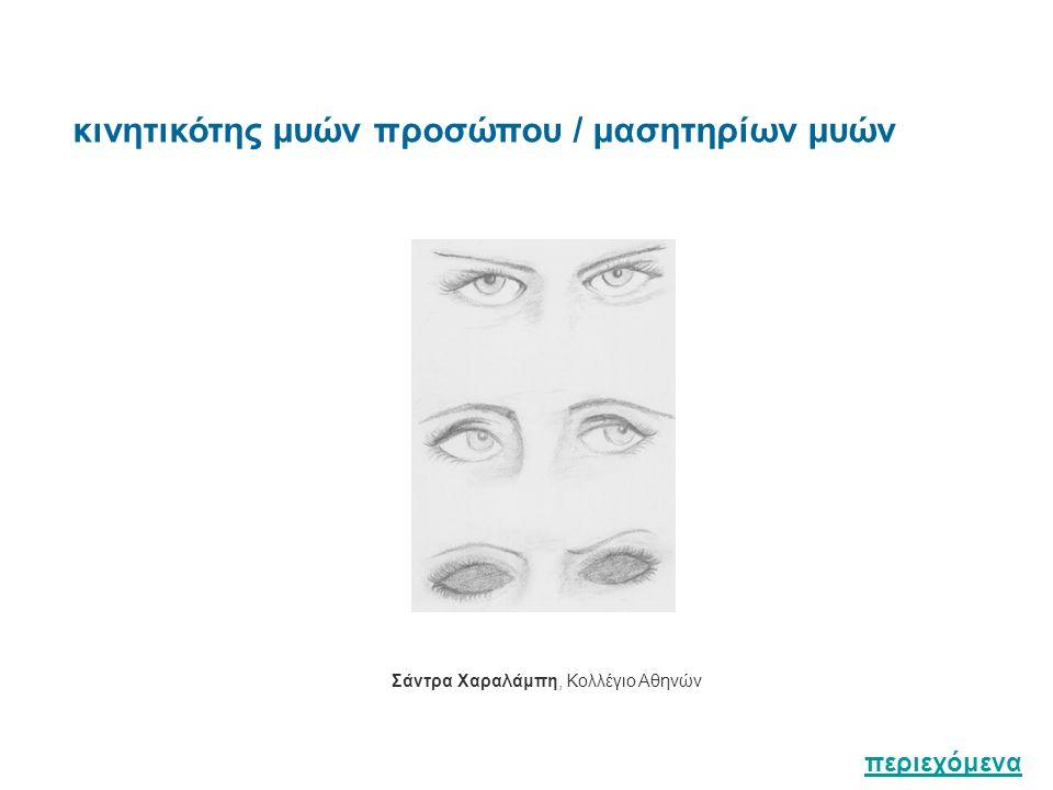 Σάντρα Χαραλάμπη, Κολλέγιο Αθηνών κινητικότης μυών προσώπου / μασητηρίων μυών περιεχόμενα