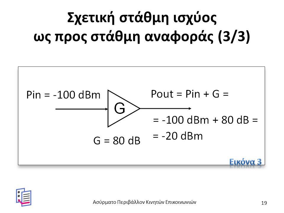 Σχετική στάθμη ισχύος ως προς στάθμη αναφοράς (3/3) Ασύρματο Περιβάλλον Κινητών Επικοινωνιών 19