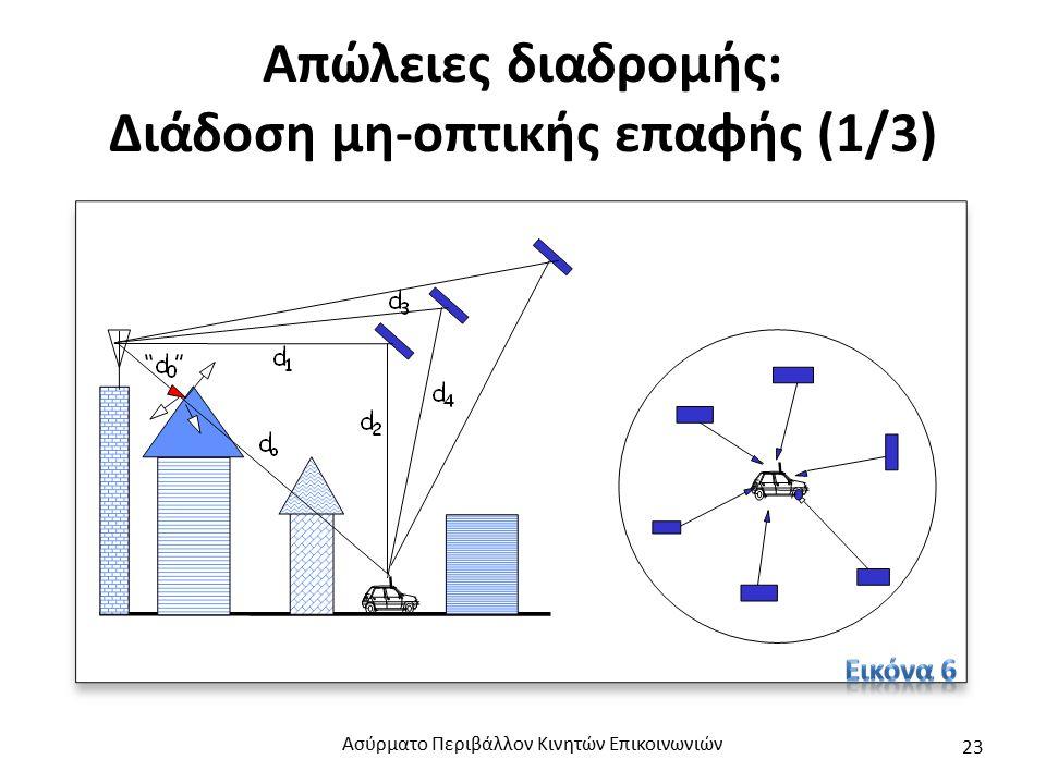 Απώλειες διαδρομής: Διάδοση μη-οπτικής επαφής (1/3) Ασύρματο Περιβάλλον Κινητών Επικοινωνιών 23