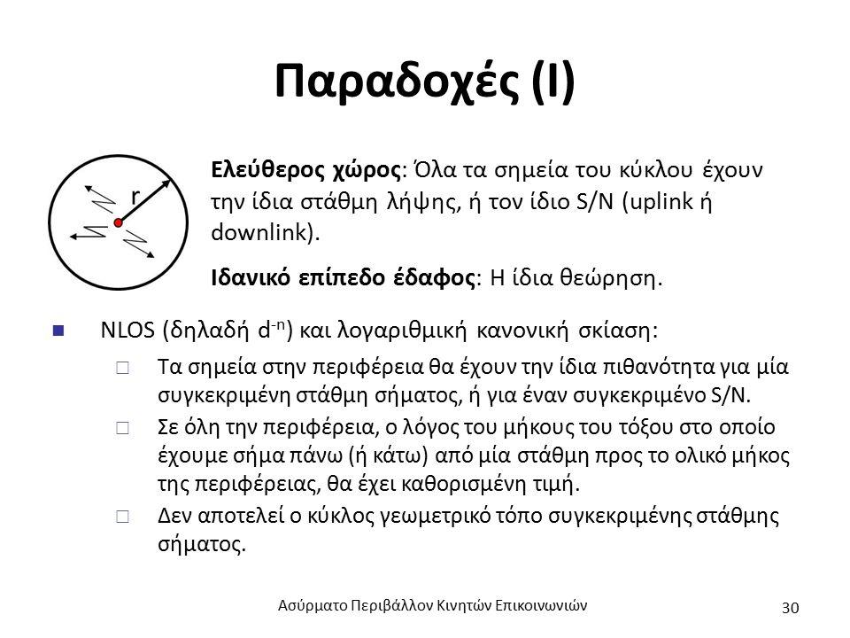 Παραδοχές (Ι) Ελεύθερος χώρος: Όλα τα σημεία του κύκλου έχουν την ίδια στάθμη λήψης, ή τον ίδιο S/N (uplink ή downlink). Ιδανικό επίπεδο έδαφος: Η ίδι