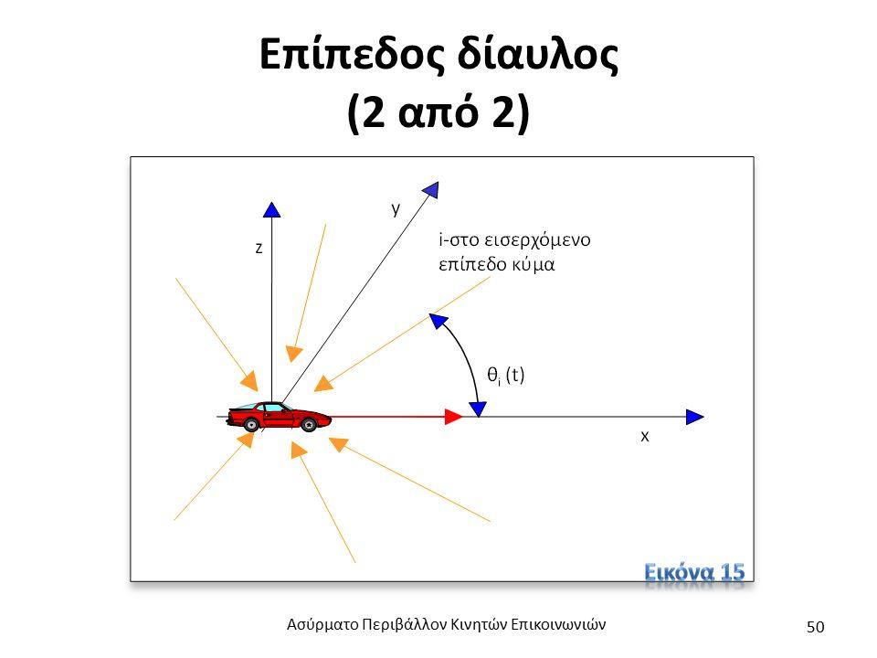 Επίπεδος δίαυλος (2 από 2) Ασύρματο Περιβάλλον Κινητών Επικοινωνιών 50